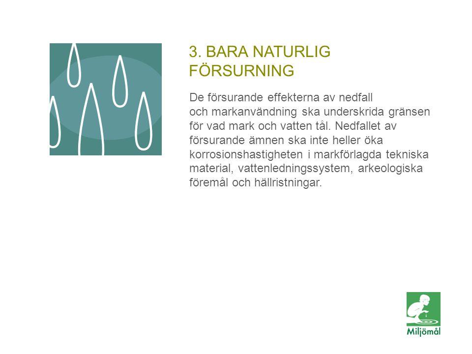 3. BARA NATURLIG FÖRSURNING