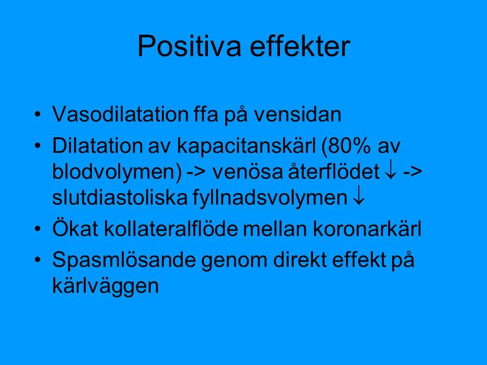 Positiva effekter Vasodilatation ffa på vensidan