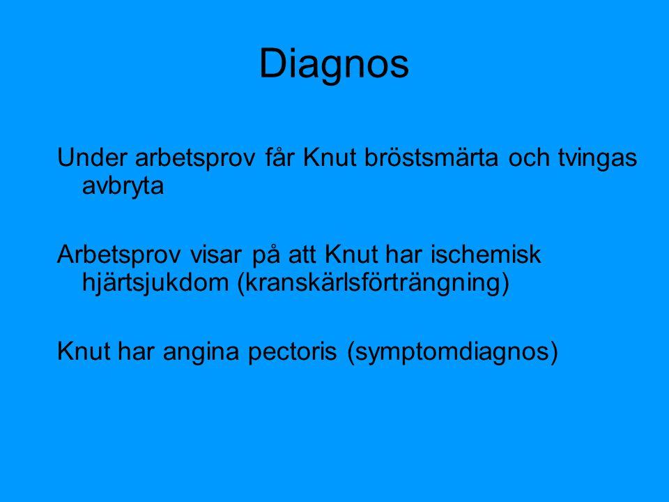 Diagnos Under arbetsprov får Knut bröstsmärta och tvingas avbryta