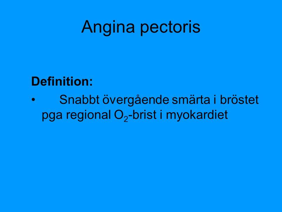 Angina pectoris Definition: