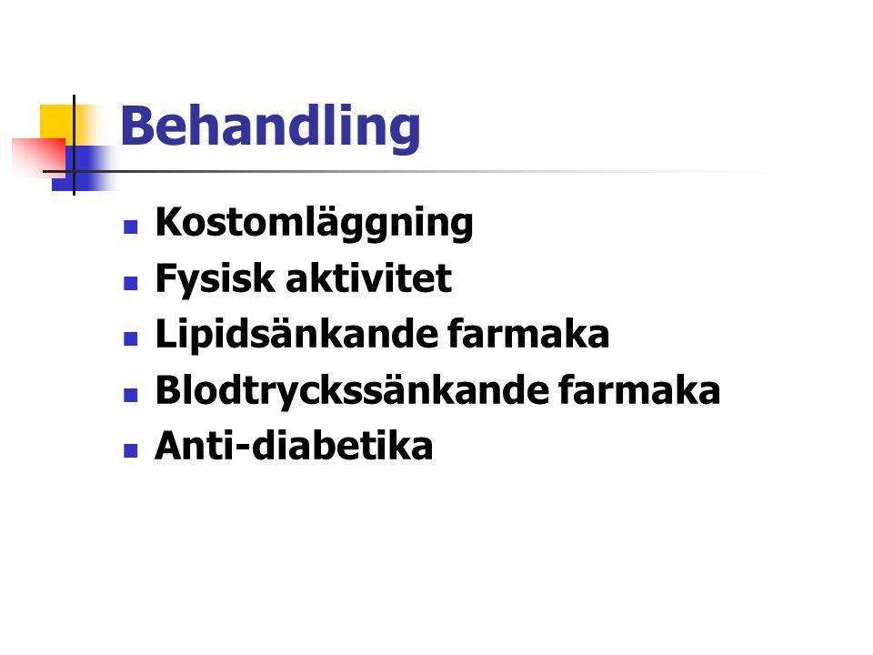Behandling Kostomläggning Fysisk aktivitet Lipidsänkande farmaka