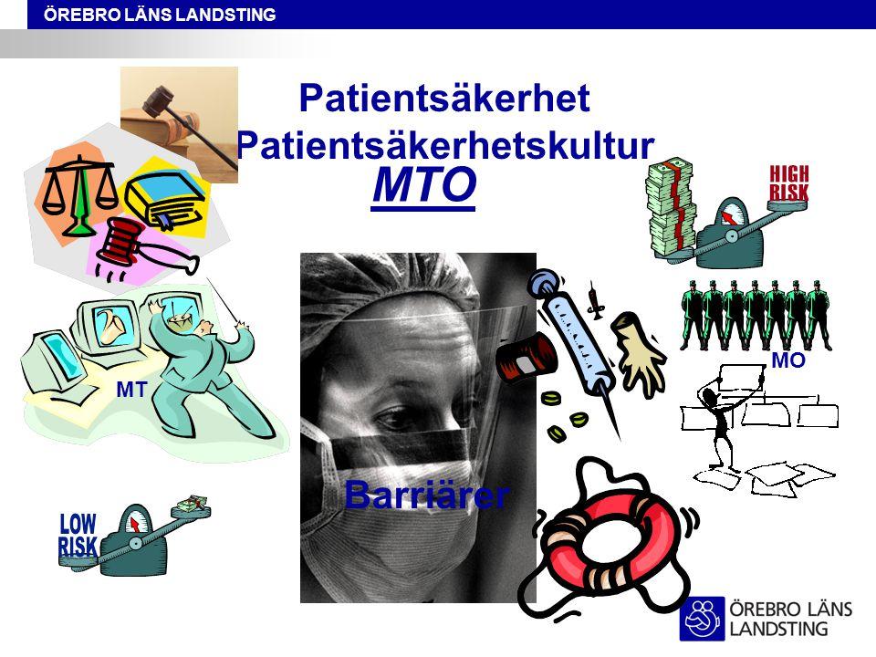 Patientsäkerhet Patientsäkerhetskultur