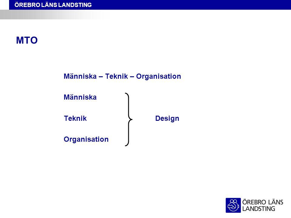 MTO Människa – Teknik – Organisation Människa Teknik Design