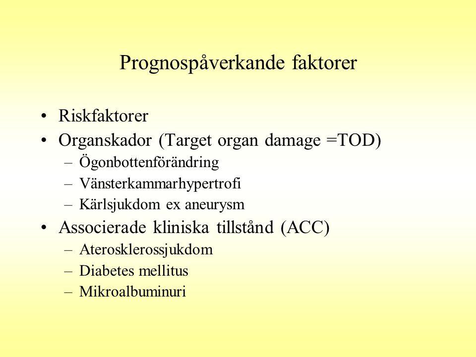 Prognospåverkande faktorer
