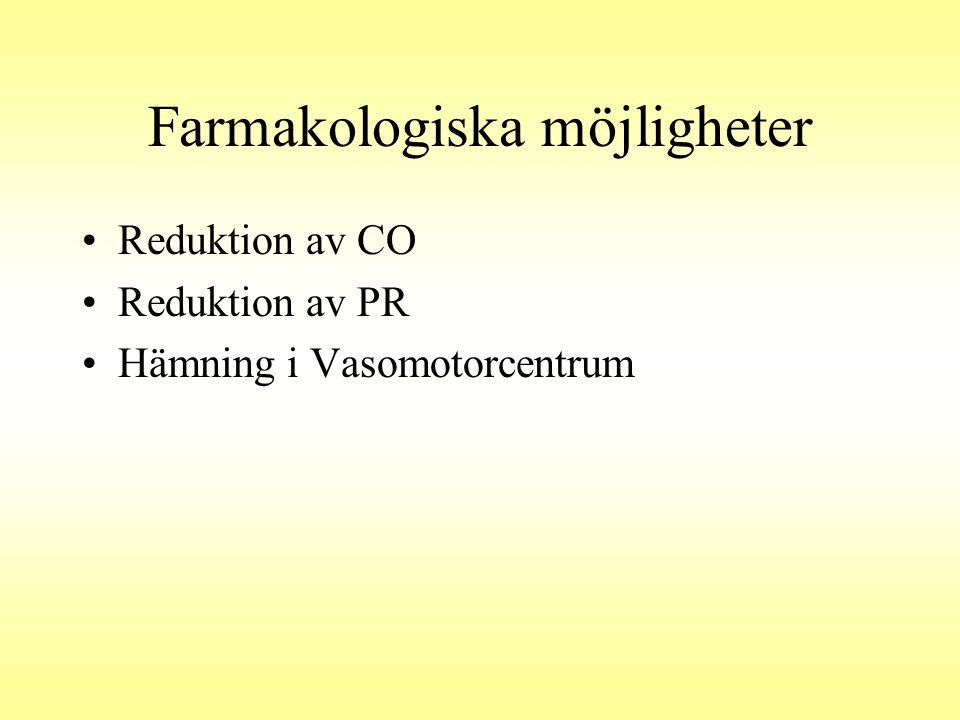 Farmakologiska möjligheter