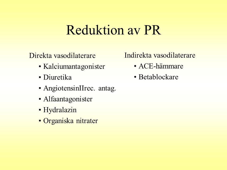 Reduktion av PR Direkta vasodilaterare Indirekta vasodilaterare