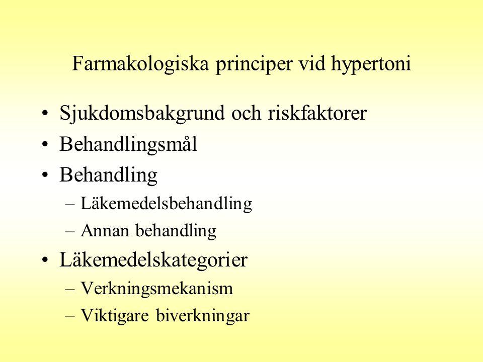 Farmakologiska principer vid hypertoni