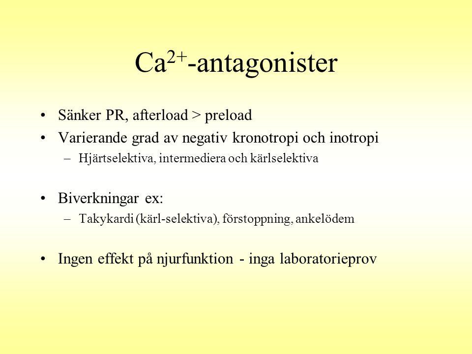 Ca2+-antagonister Sänker PR, afterload > preload