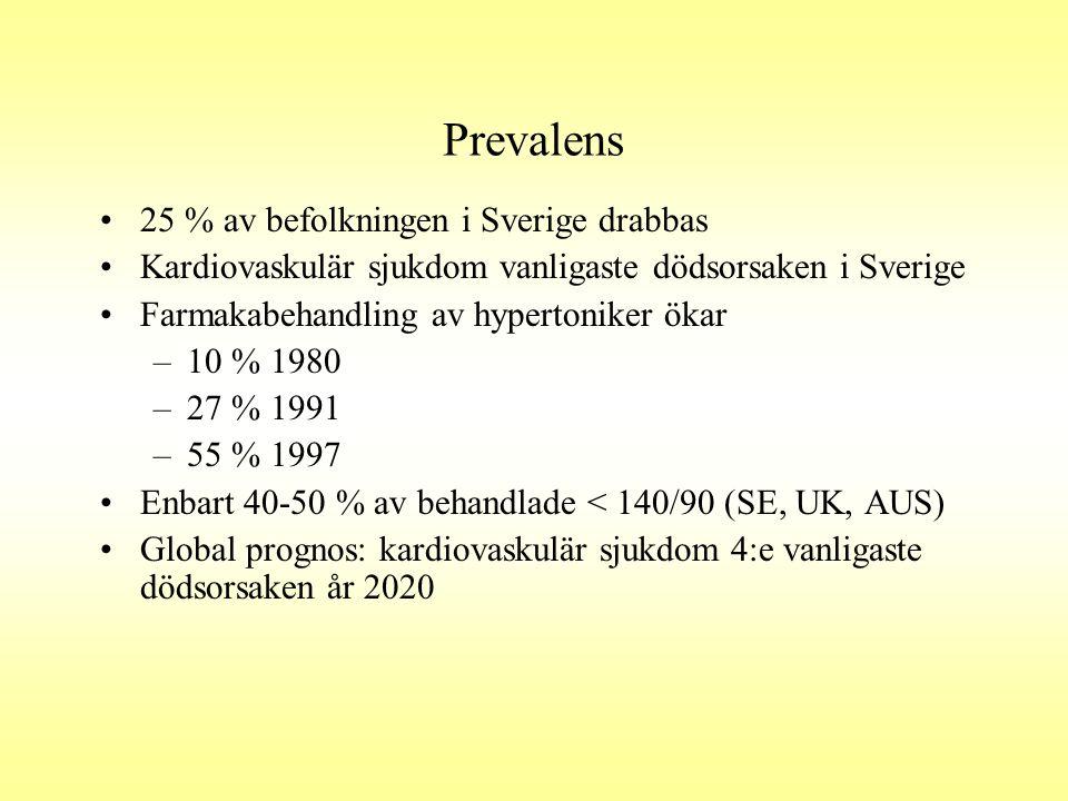 Prevalens 25 % av befolkningen i Sverige drabbas