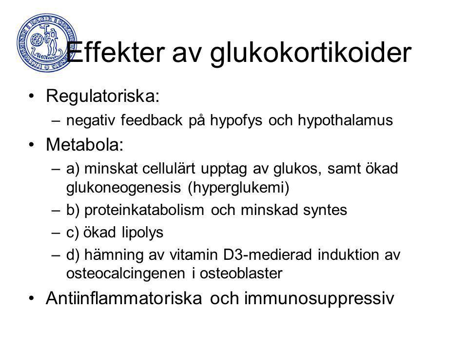 Effekter av glukokortikoider