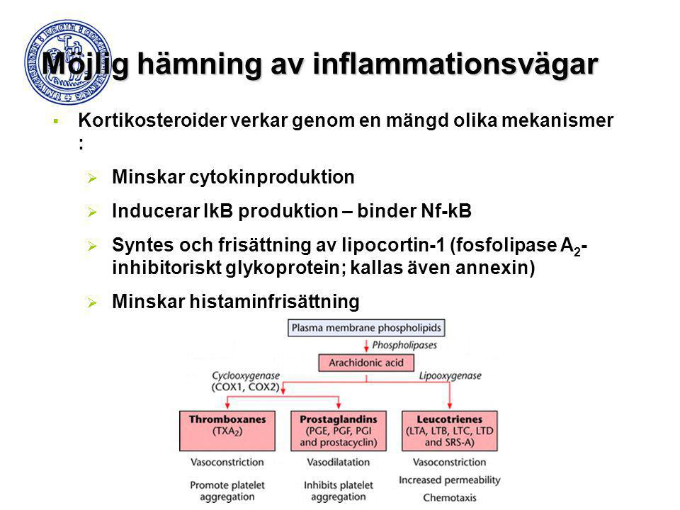 Möjlig hämning av inflammationsvägar