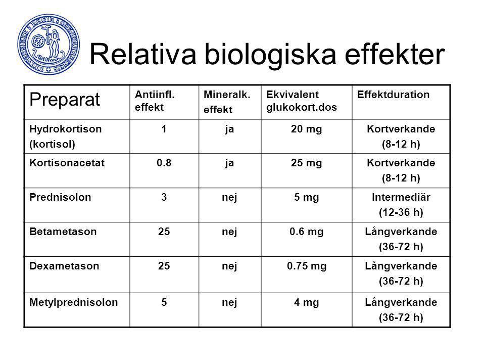 Relativa biologiska effekter