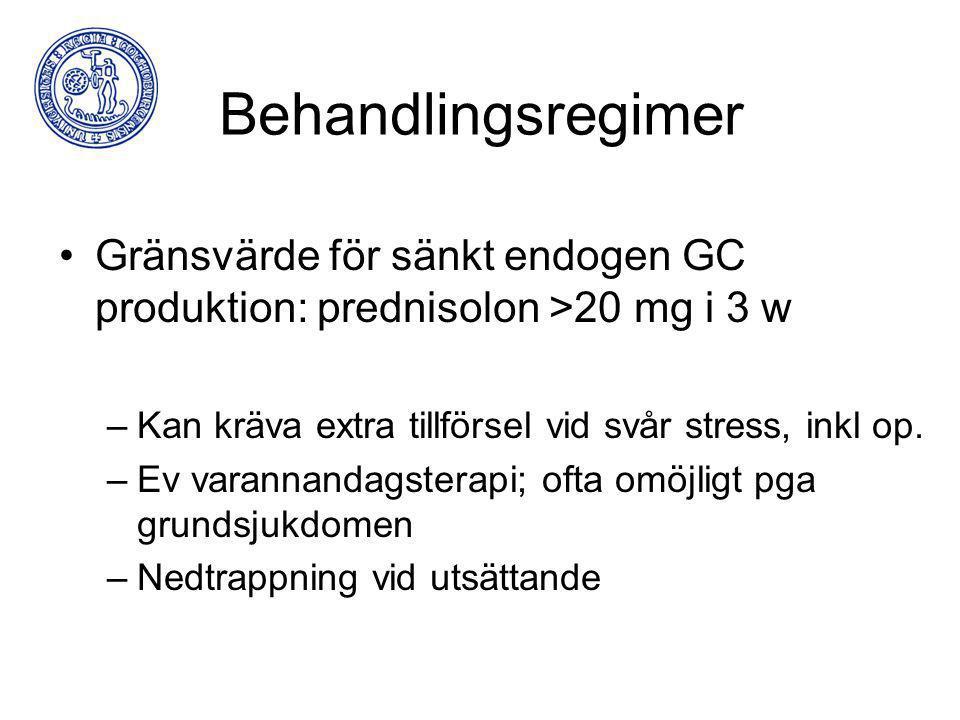 Behandlingsregimer Gränsvärde för sänkt endogen GC produktion: prednisolon >20 mg i 3 w. Kan kräva extra tillförsel vid svår stress, inkl op.
