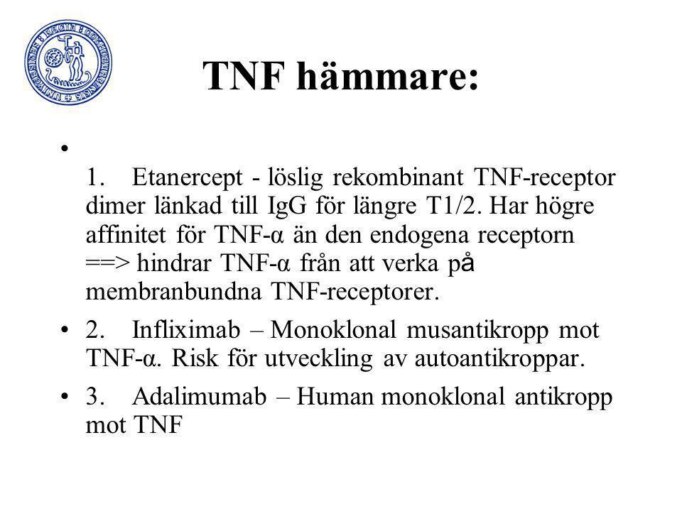 TNF hämmare: