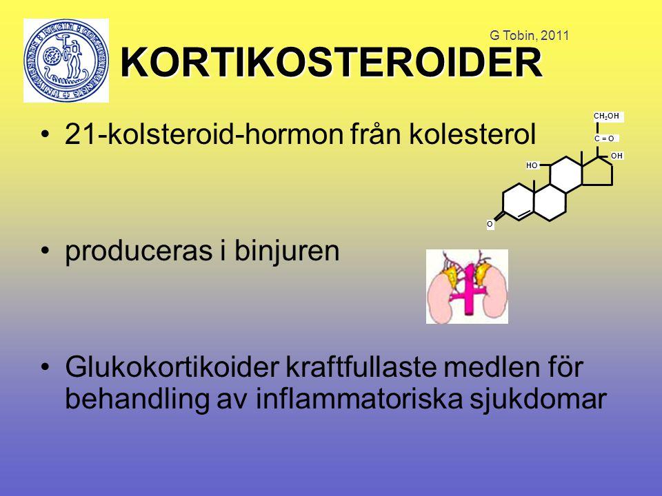 KORTIKOSTEROIDER 21-kolsteroid-hormon från kolesterol