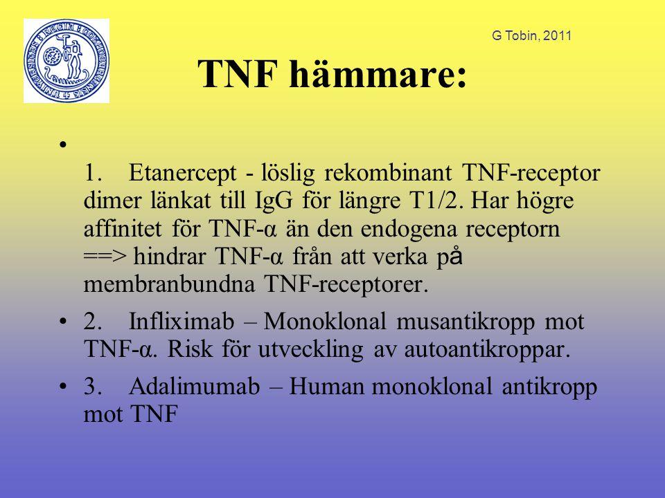 G Tobin, 2011 TNF hämmare: