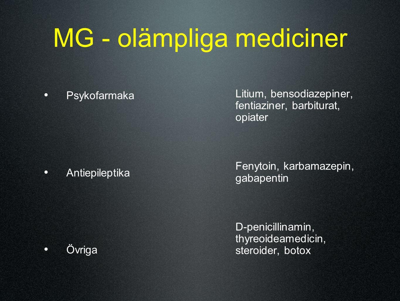 MG - olämpliga mediciner