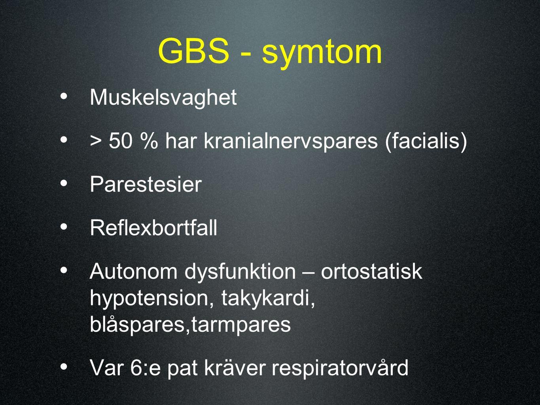 GBS - symtom Muskelsvaghet > 50 % har kranialnervspares (facialis)