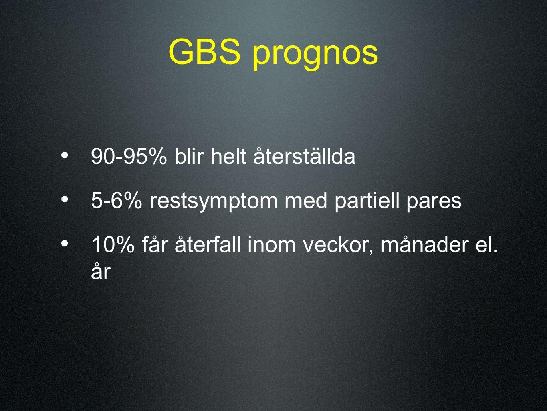 GBS prognos 90-95% blir helt återställda