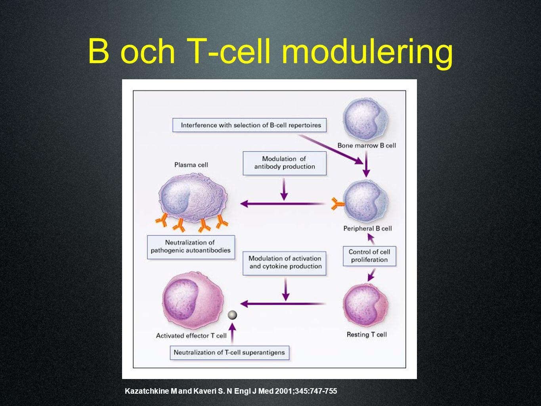 B och T-cell modulering