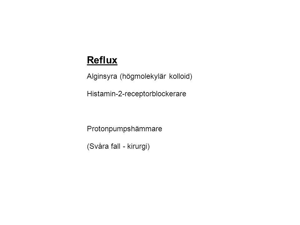 Reflux Alginsyra (högmolekylär kolloid) Histamin-2-receptorblockerare