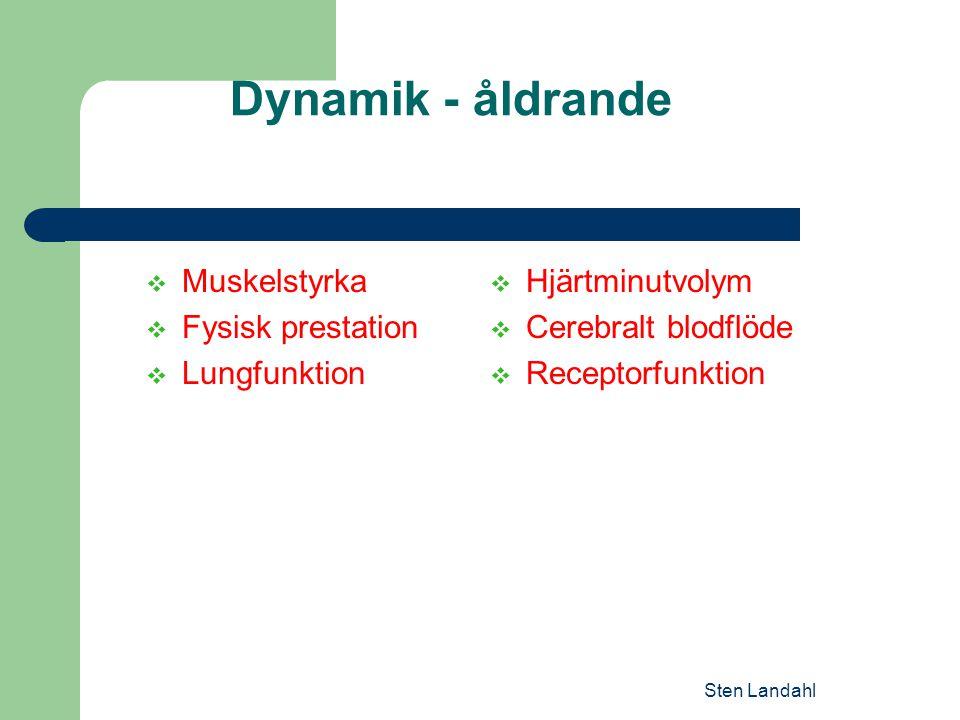 Dynamik - åldrande Muskelstyrka Fysisk prestation Lungfunktion