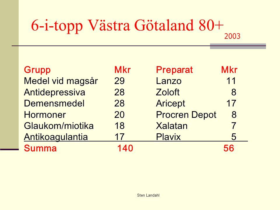 6-i-topp Västra Götaland 80+