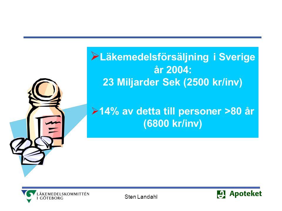 14% av detta till personer >80 år (6800 kr/inv)