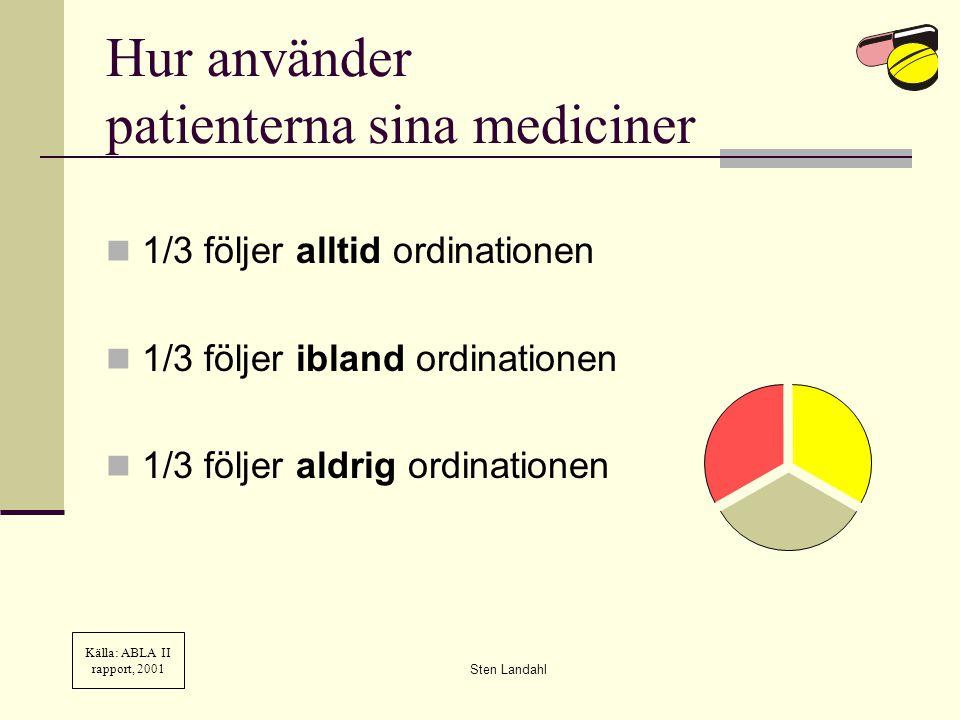 Hur använder patienterna sina mediciner