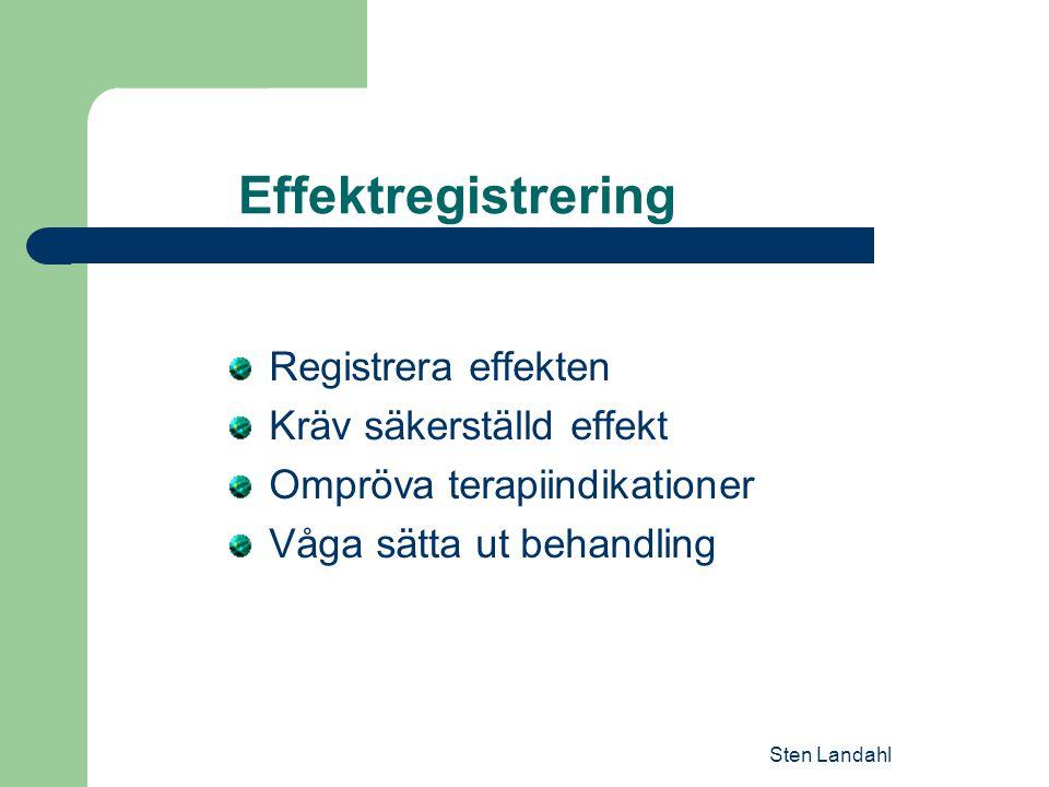 Effektregistrering Registrera effekten Kräv säkerställd effekt