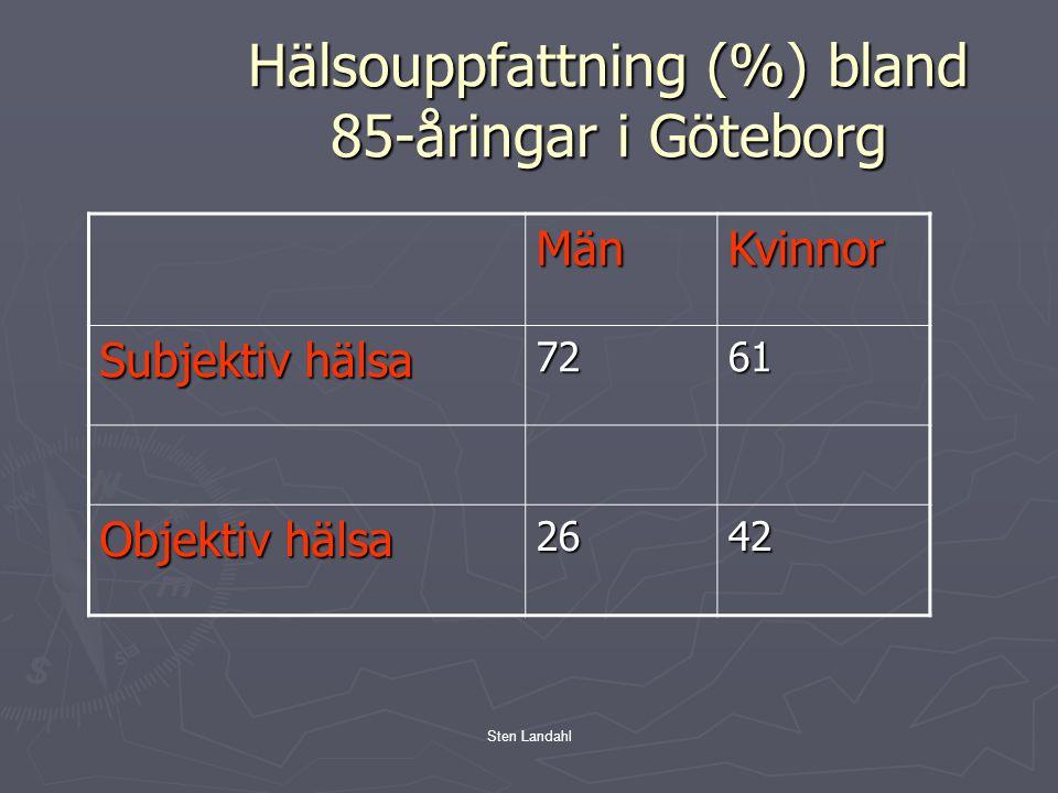 Hälsouppfattning (%) bland 85-åringar i Göteborg