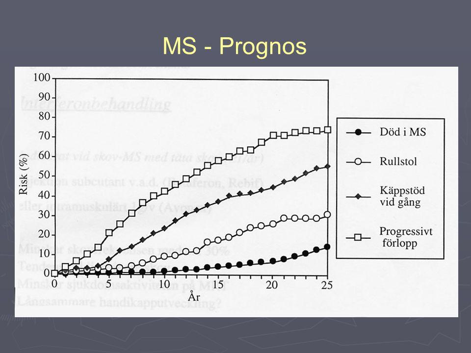 MS - Prognos Prognosgraf!