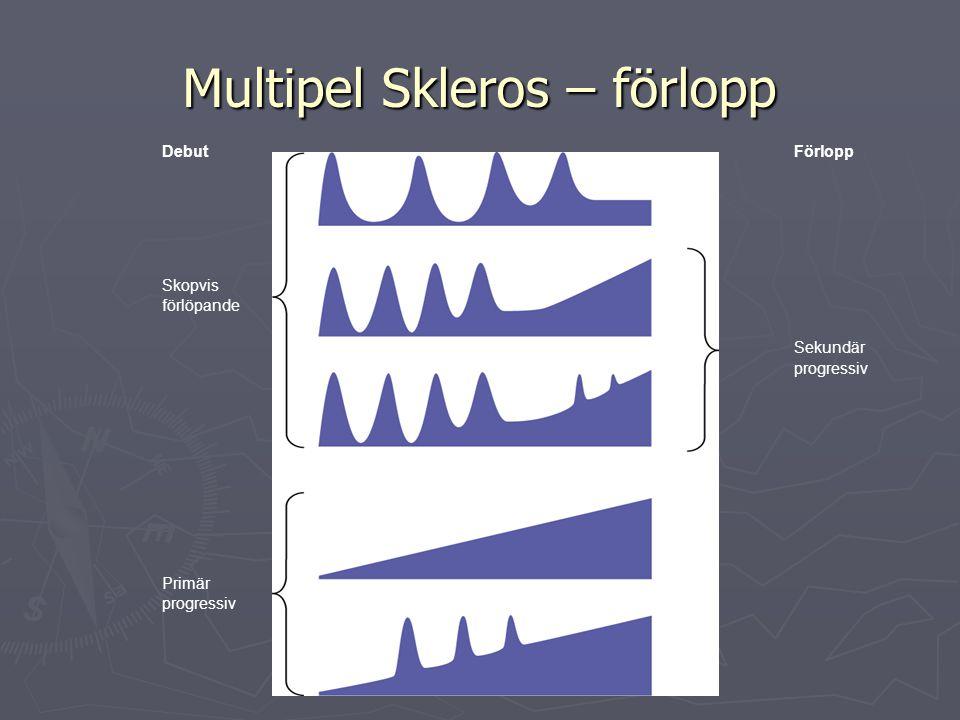 Multipel Skleros – förlopp