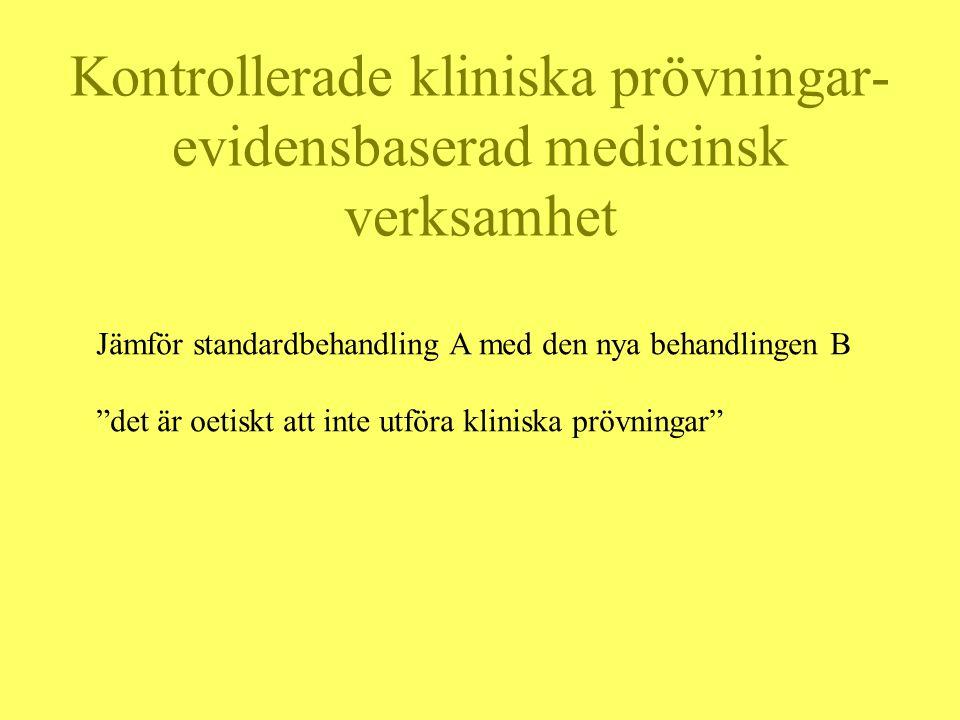 Kontrollerade kliniska prövningar- evidensbaserad medicinsk verksamhet