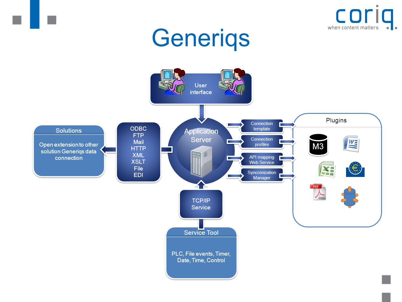 Generiqs M3 Application Server Plugins Solutions Service Tool User