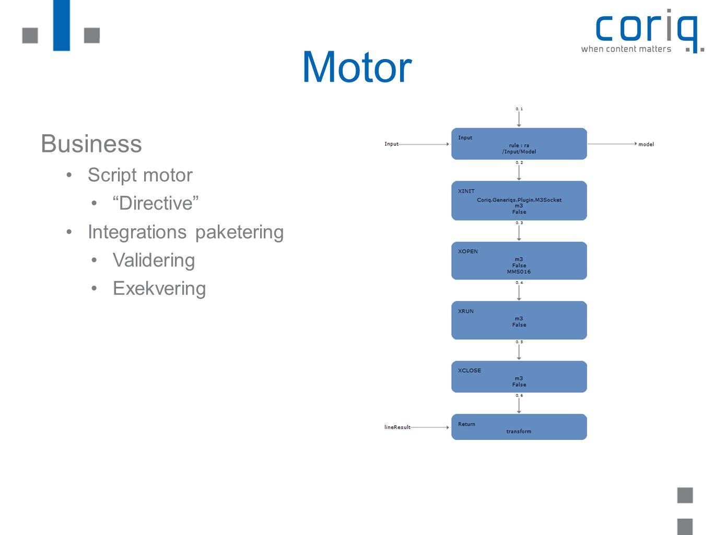 Motor Business Script motor Directive Integrations paketering