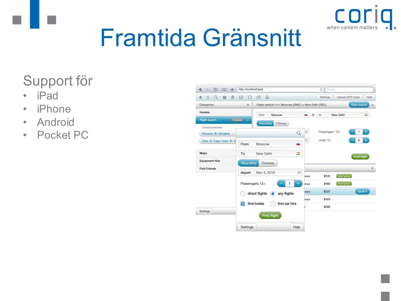 Framtida Gränsnitt Support för iPad iPhone Android Pocket PC