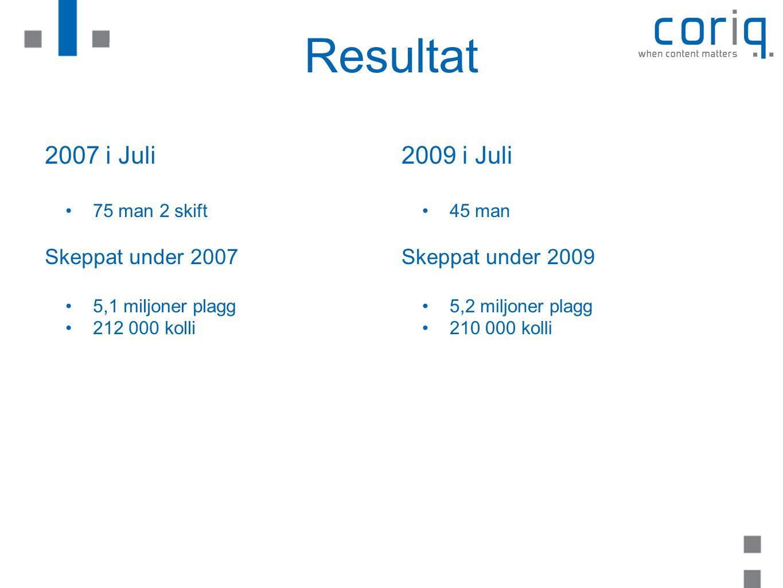 Resultat 2007 i Juli 2009 i Juli Skeppat under 2007 Skeppat under 2009