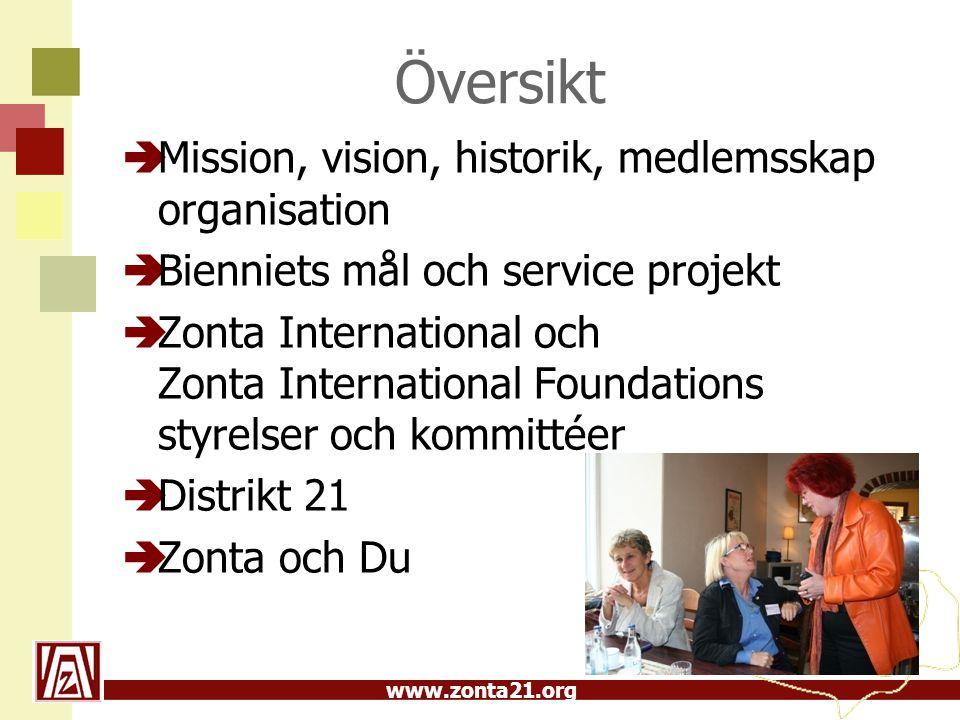 Översikt Mission, vision, historik, medlemsskap organisation