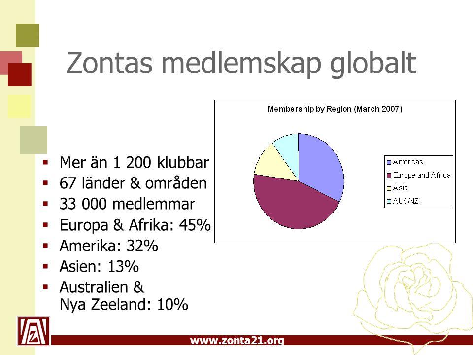 Zontas medlemskap globalt