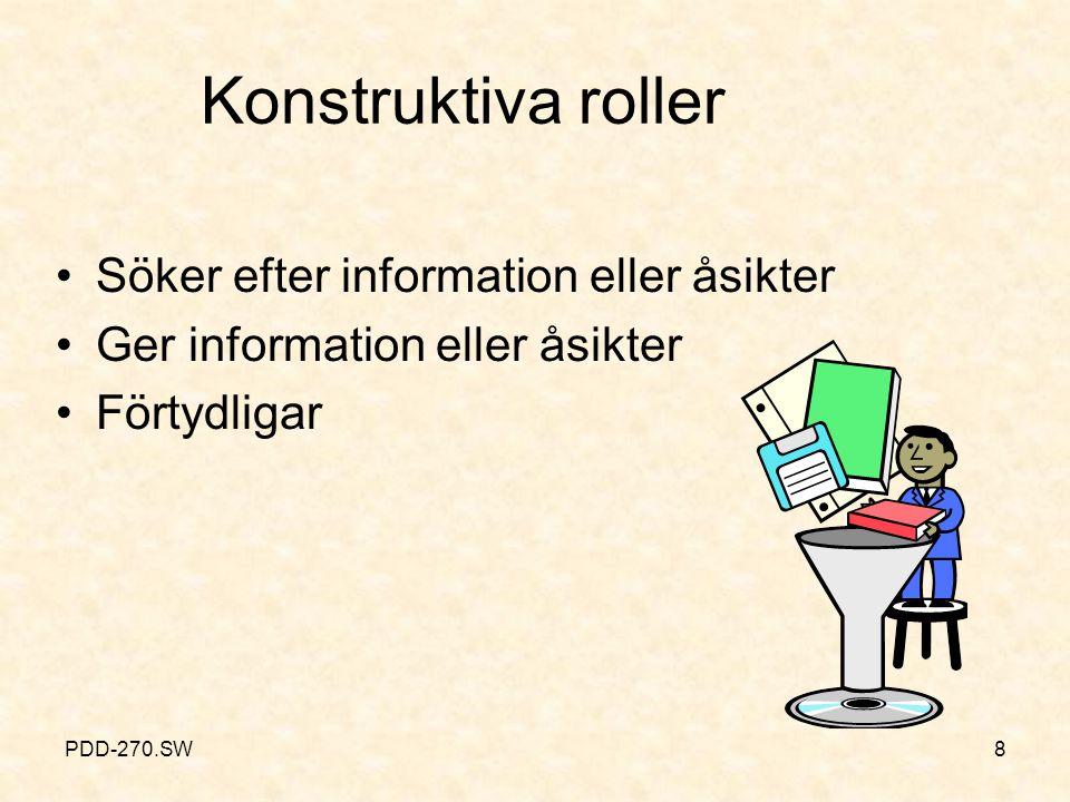 Konstruktiva roller (forts.)