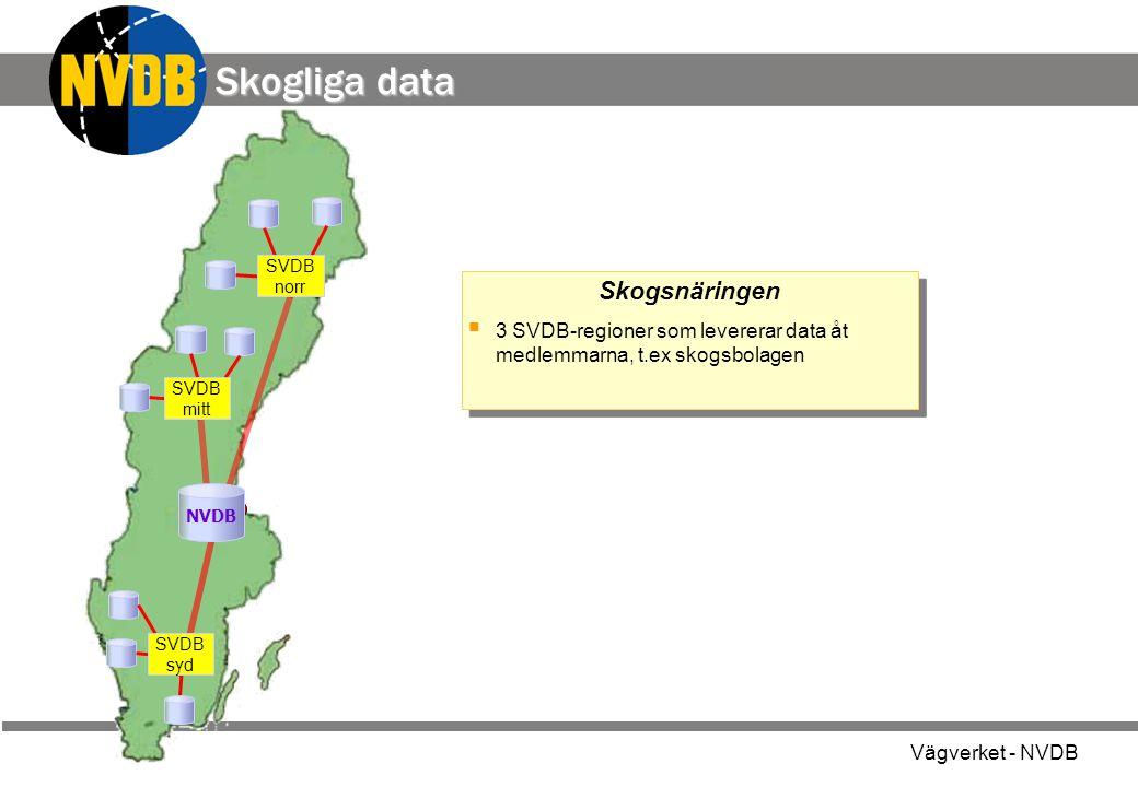 Skogliga data Skogsnäringen