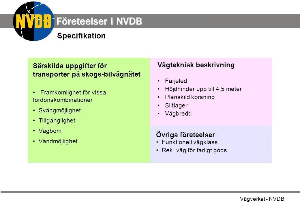 Företeelser i NVDB Specifikation