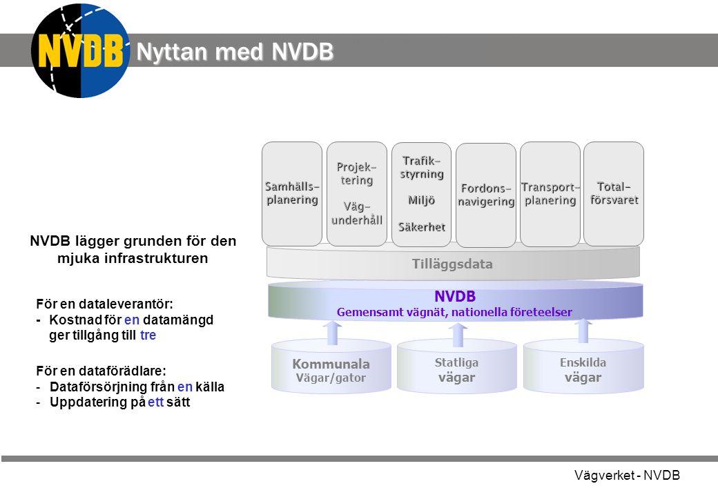 Nyttan med NVDB a - grunden i all information om Sveriges vägar