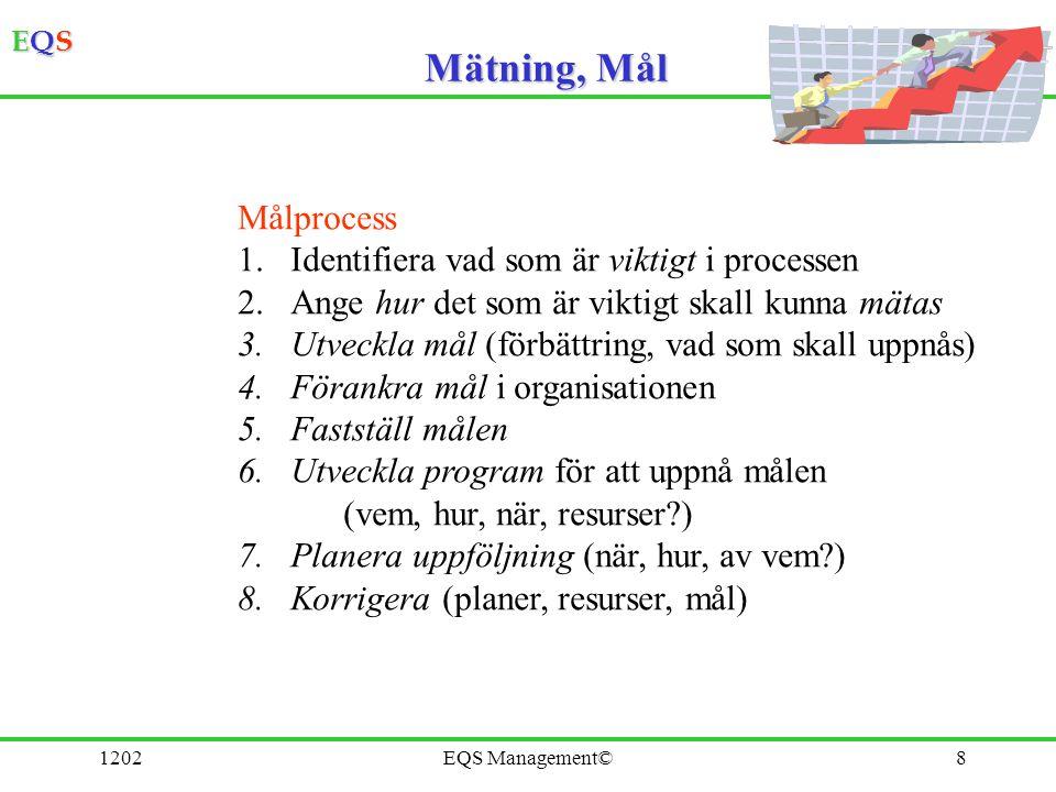Mätning, Mål Målprocess Identifiera vad som är viktigt i processen