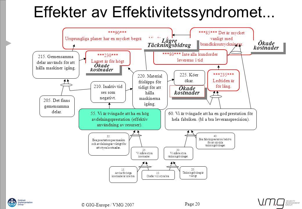 Effekter av Effektivitetssyndromet...