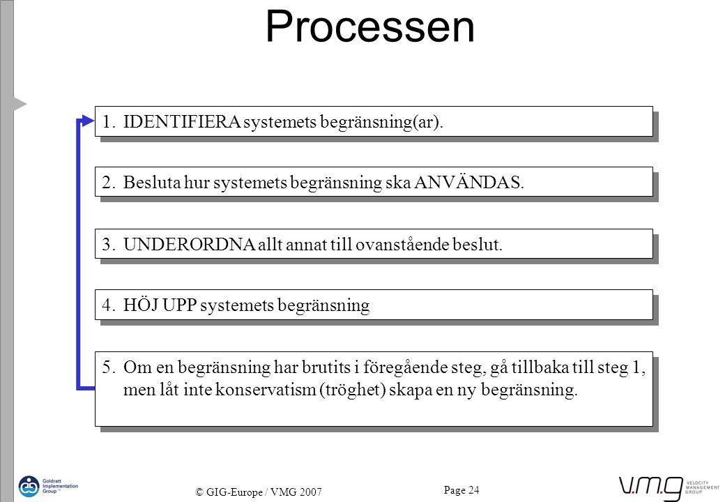 Processen 1. IDENTIFIERA systemets begränsning(ar).