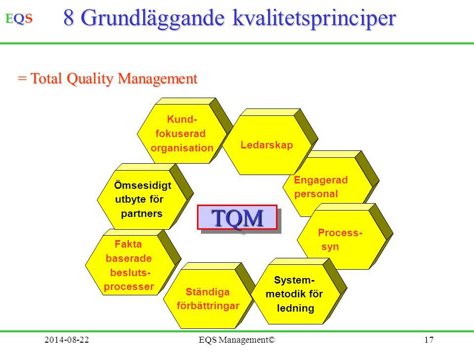 8 Grundläggande kvalitetsprinciper