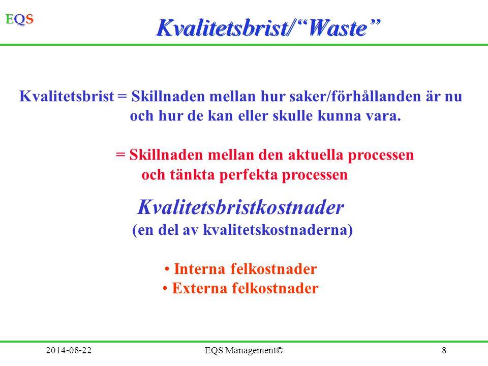 Kvalitetsbrist/ Waste