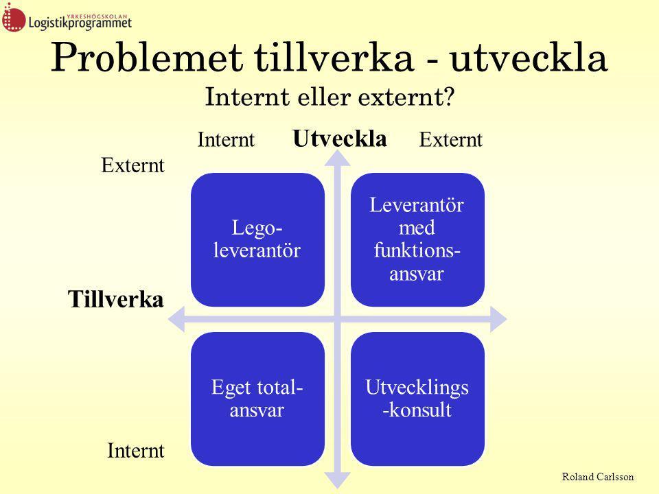 Problemet tillverka - utveckla Internt eller externt